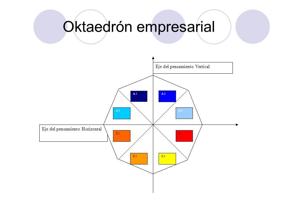 Oktaedrón empresarial