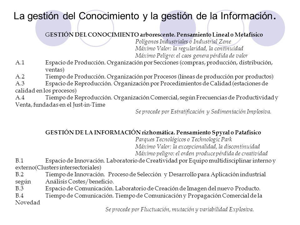 La gestión del Conocimiento y la gestión de la Información.