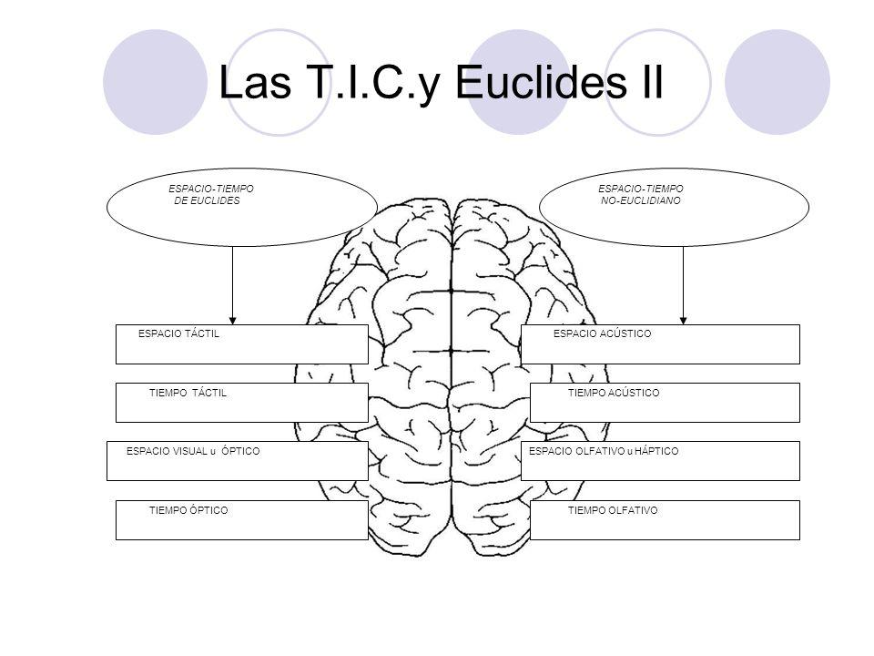 Las T.I.C.y Euclides II ESPACIO TÁCTIL ESPACIO ACÚSTICO