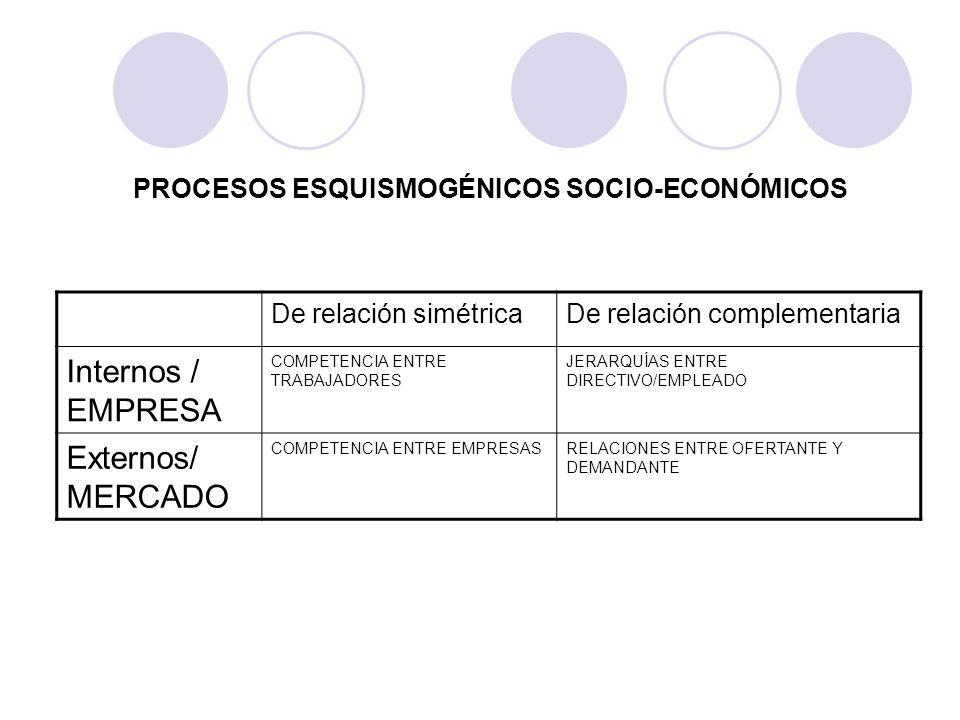 PROCESOS ESQUISMOGÉNICOS SOCIO-ECONÓMICOS