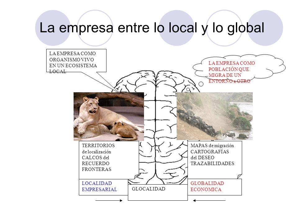 La empresa entre lo local y lo global
