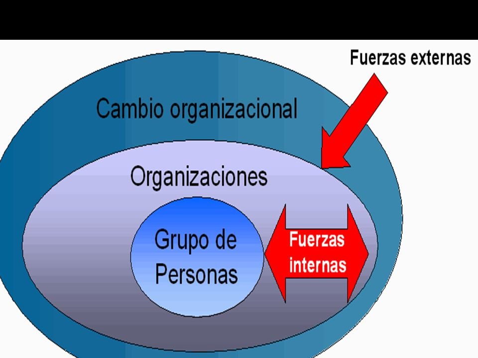 Lic. (M.Sc.) Antonio Lopez Villegas
