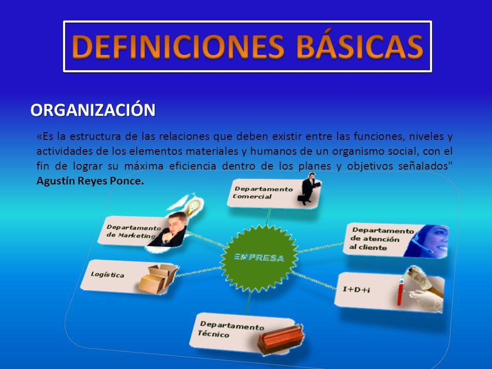 DEFINICIONES BÁSICAS ORGANIZACIÓN