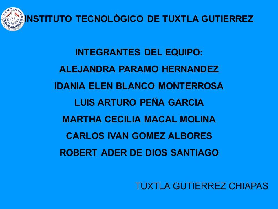 INSTITUTO TECNOLÒGICO DE TUXTLA GUTIERREZ