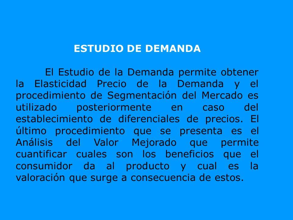 ESTUDIO DE DEMANDA