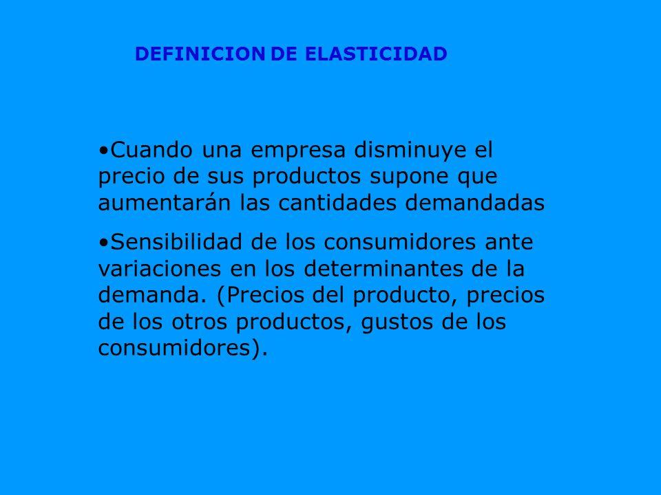 DEFINICION DE ELASTICIDAD