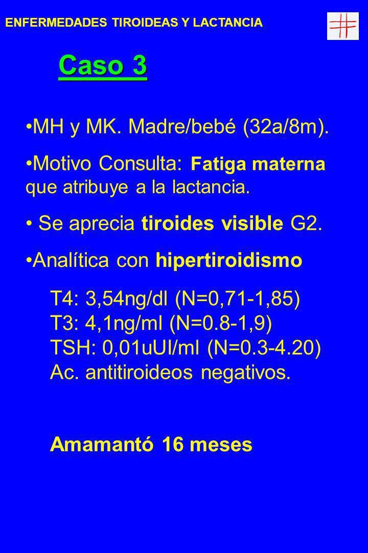 Caso 3 MH y MK. Madre/bebé (32a/8m).