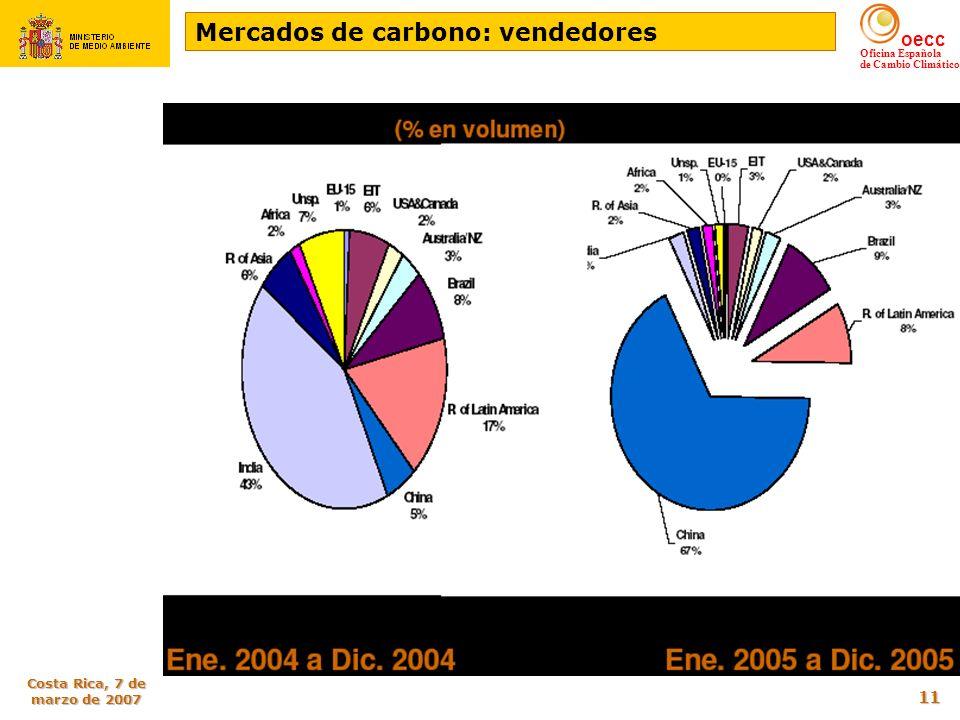 Mercados de carbono: vendedores