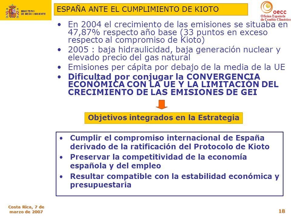 ESPAÑA ANTE EL CUMPLIMIENTO DE KIOTO