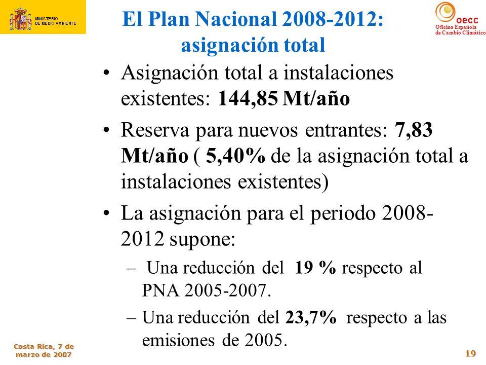 El Plan Nacional 2008-2012: asignación total