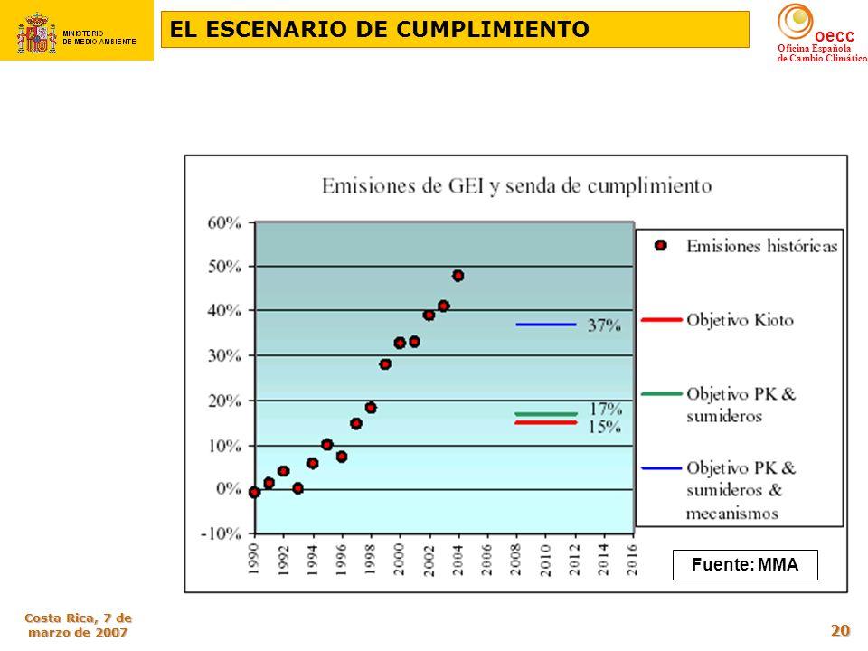 EL ESCENARIO DE CUMPLIMIENTO
