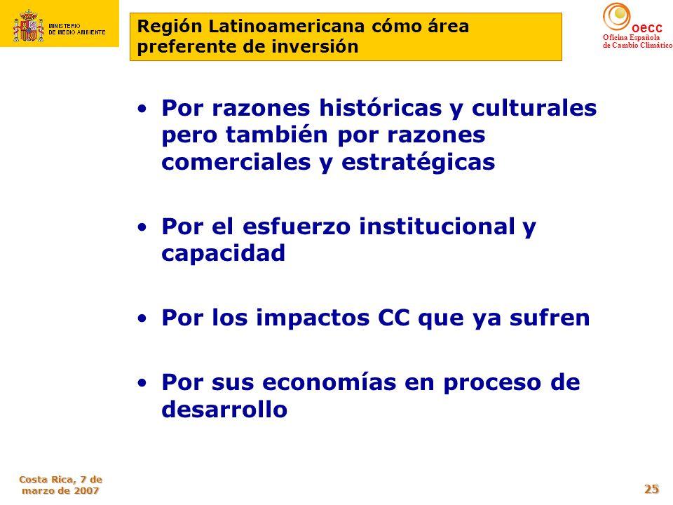 Región Latinoamericana cómo área preferente de inversión