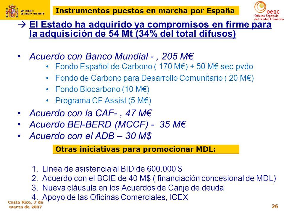 Instrumentos puestos en marcha por España