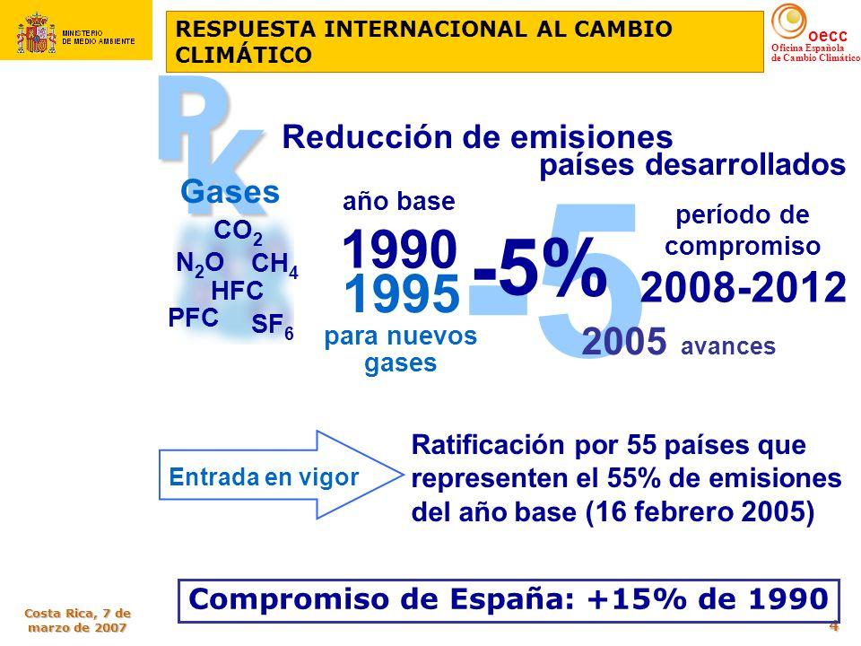 RESPUESTA INTERNACIONAL AL CAMBIO CLIMÁTICO