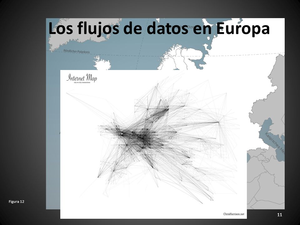 Los flujos de datos en Europa