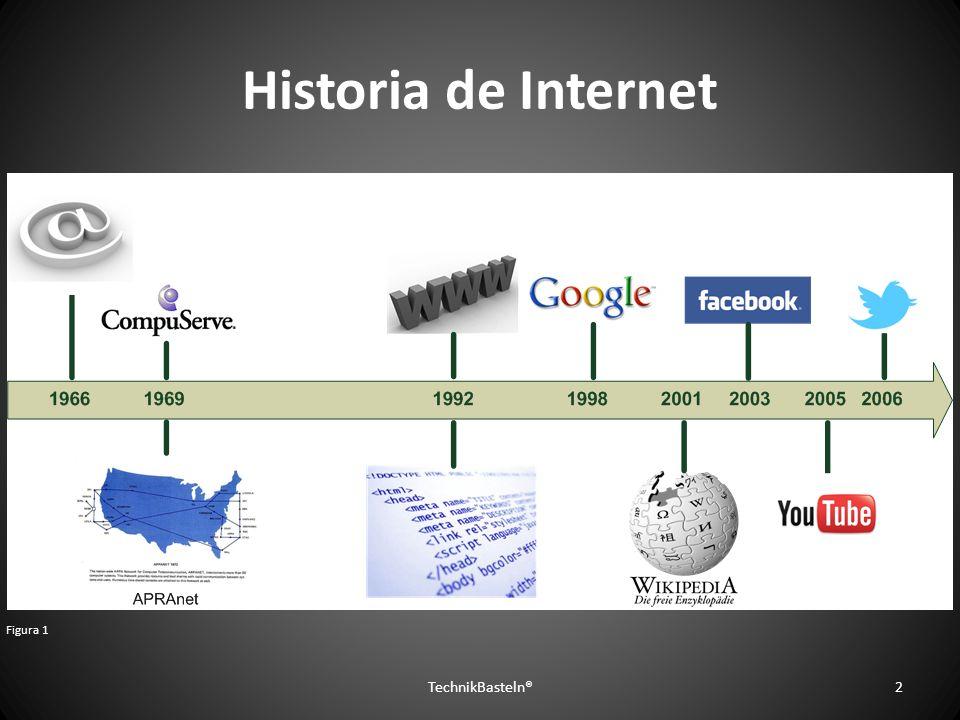 Historia de Internet Wann seid ihr geboren Was hat sich da getan