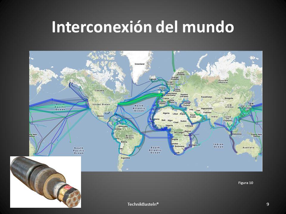 Interconexión del mundo