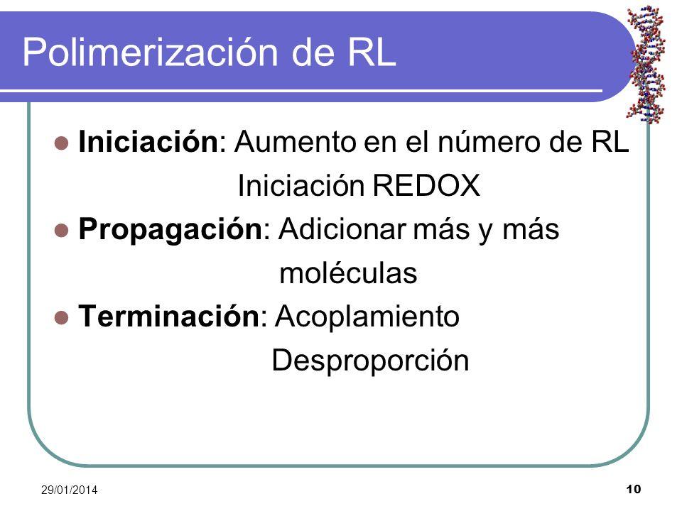 Polimerización de RL Iniciación: Aumento en el número de RL