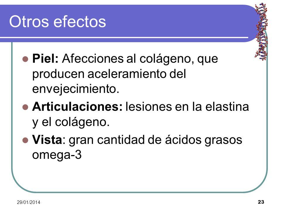 Otros efectos Piel: Afecciones al colágeno, que producen aceleramiento del envejecimiento. Articulaciones: lesiones en la elastina y el colágeno.