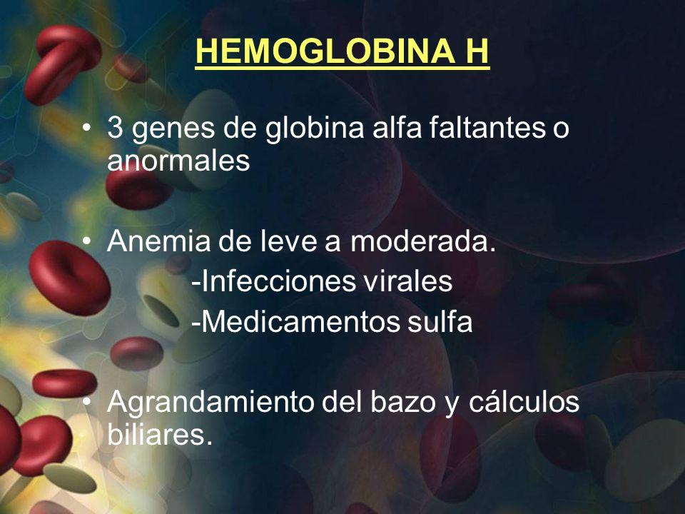 HEMOGLOBINA H 3 genes de globina alfa faltantes o anormales