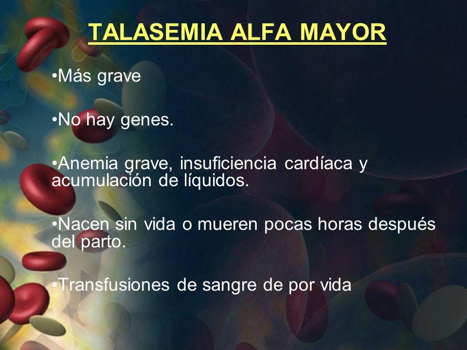 TALASEMIA ALFA MAYOR Más grave No hay genes.