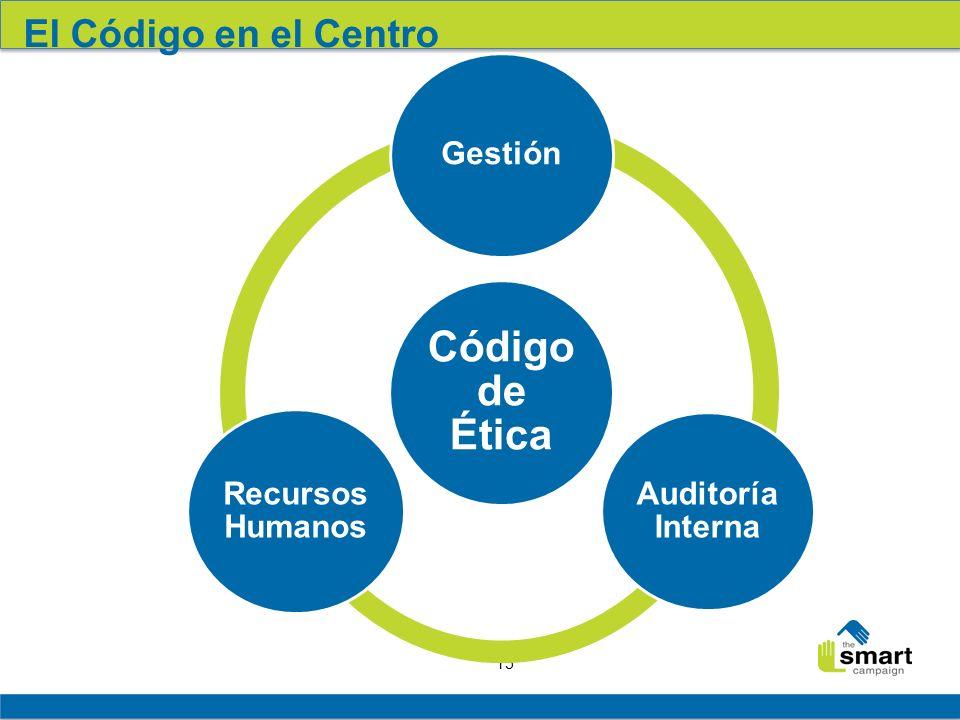El Código en el Centro Código de Ética. Gestión. Auditoría Interna. Recursos Humanos.