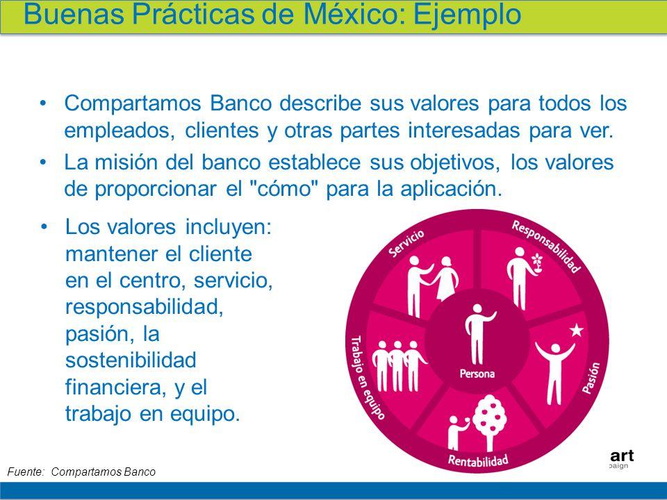 Buenas Prácticas de México: Ejemplo