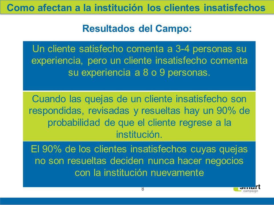 Como afectan a la institución los clientes insatisfechos