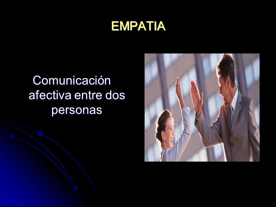 Comunicación afectiva entre dos personas