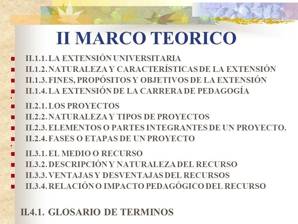 II MARCO TEORICO II.4.1. GLOSARIO DE TERMINOS