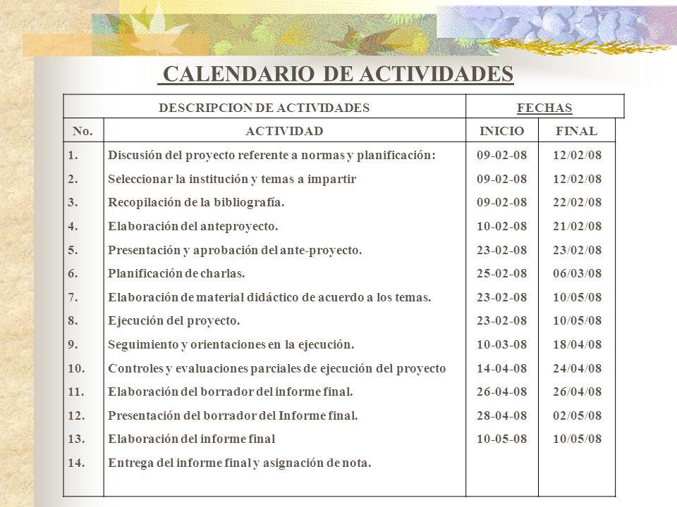 CALENDARIO DE ACTIVIDADES DESCRIPCION DE ACTIVIDADES