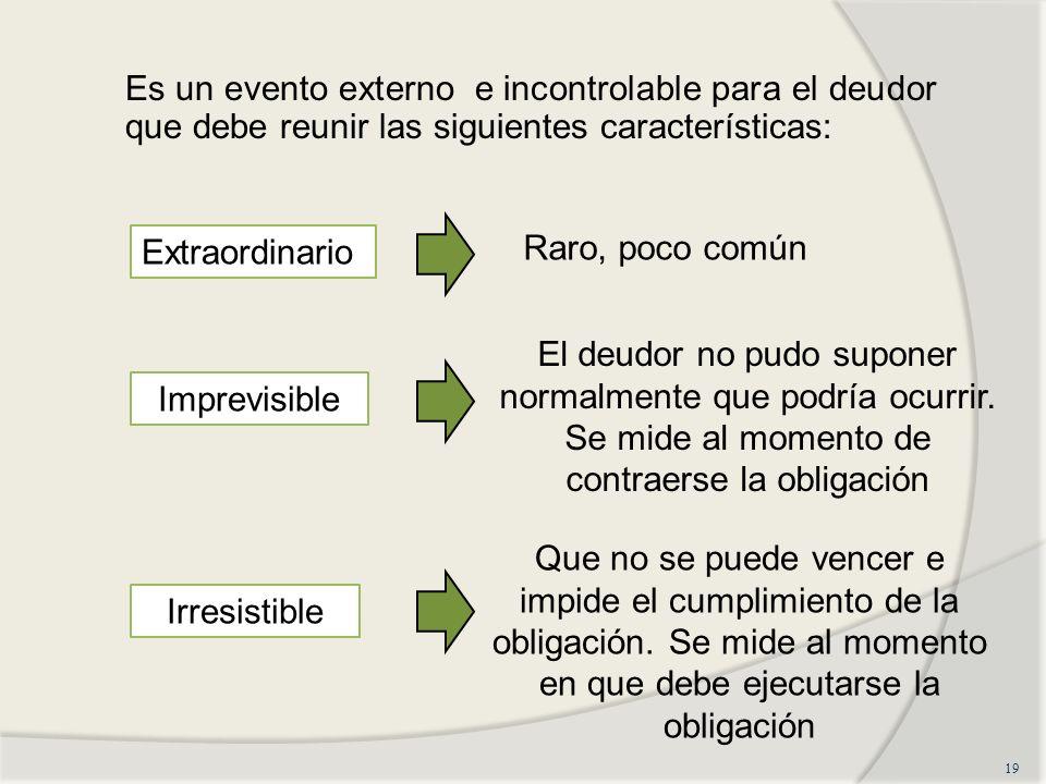 Es un evento externo e incontrolable para el deudor que debe reunir las siguientes características: