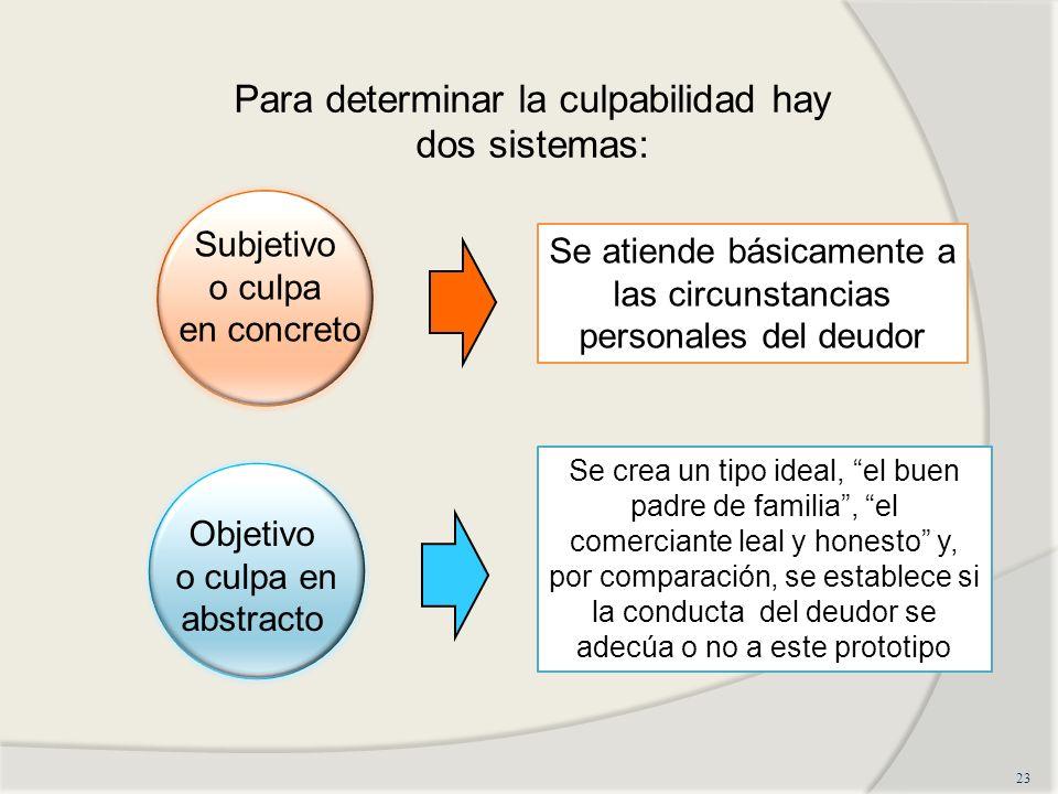 Para determinar la culpabilidad hay dos sistemas: