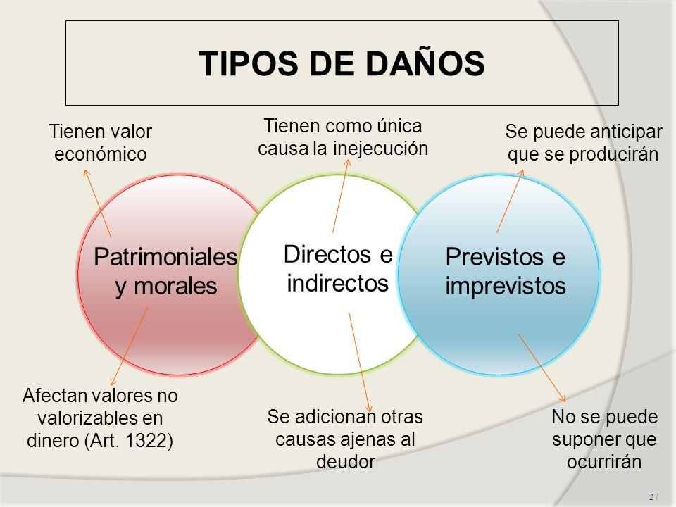 TIPOS DE DAÑOS Patrimoniales y morales Directos e indirectos
