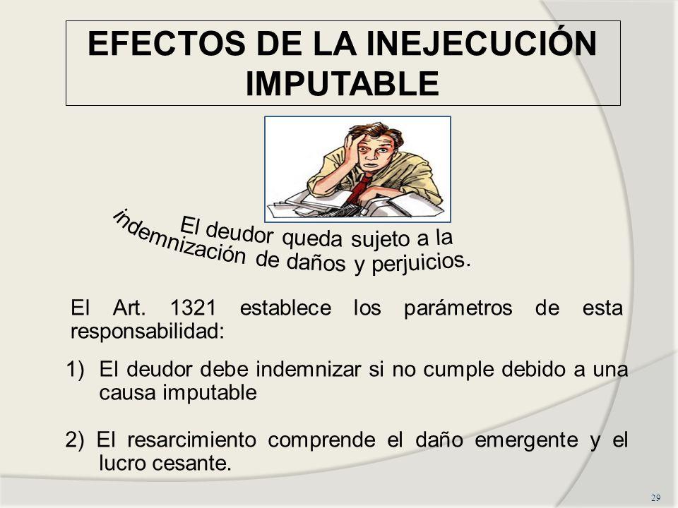 EFECTOS DE LA INEJECUCIÓN IMPUTABLE
