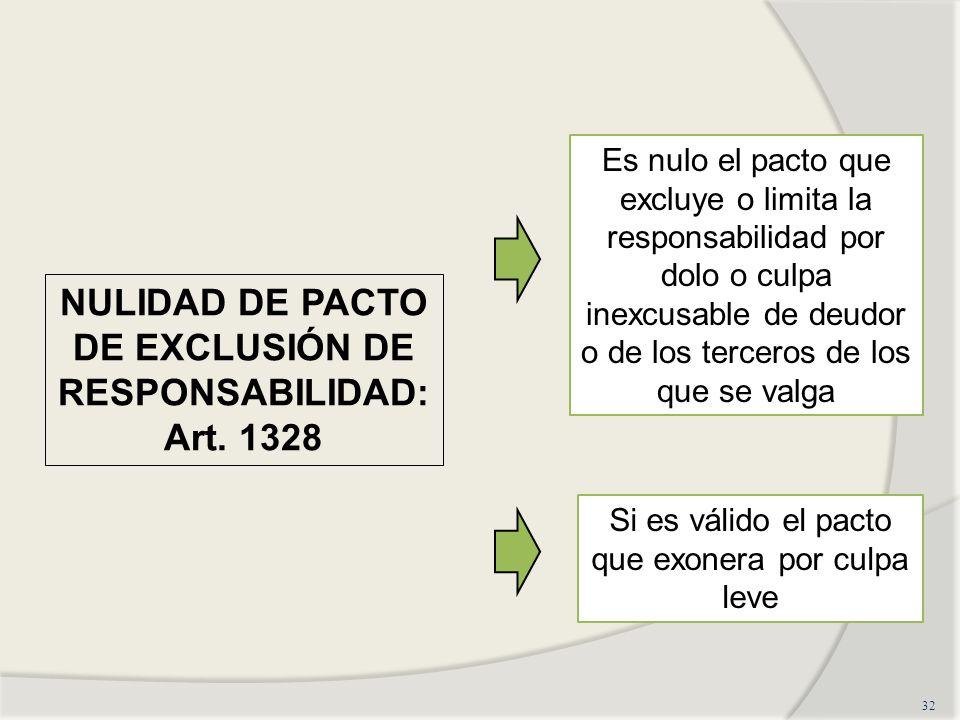 NULIDAD DE PACTO DE EXCLUSIÓN DE RESPONSABILIDAD: Art. 1328
