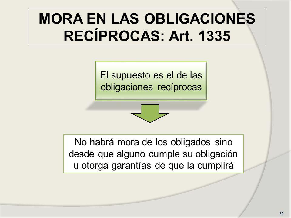 MORA EN LAS OBLIGACIONES RECÍPROCAS: Art. 1335
