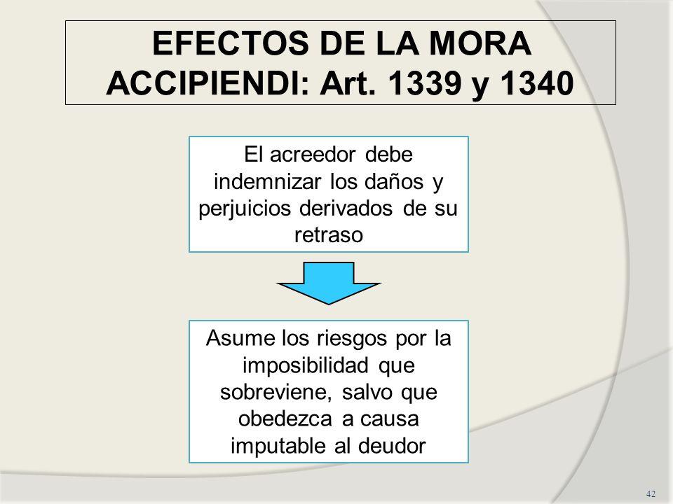 EFECTOS DE LA MORA ACCIPIENDI: Art. 1339 y 1340