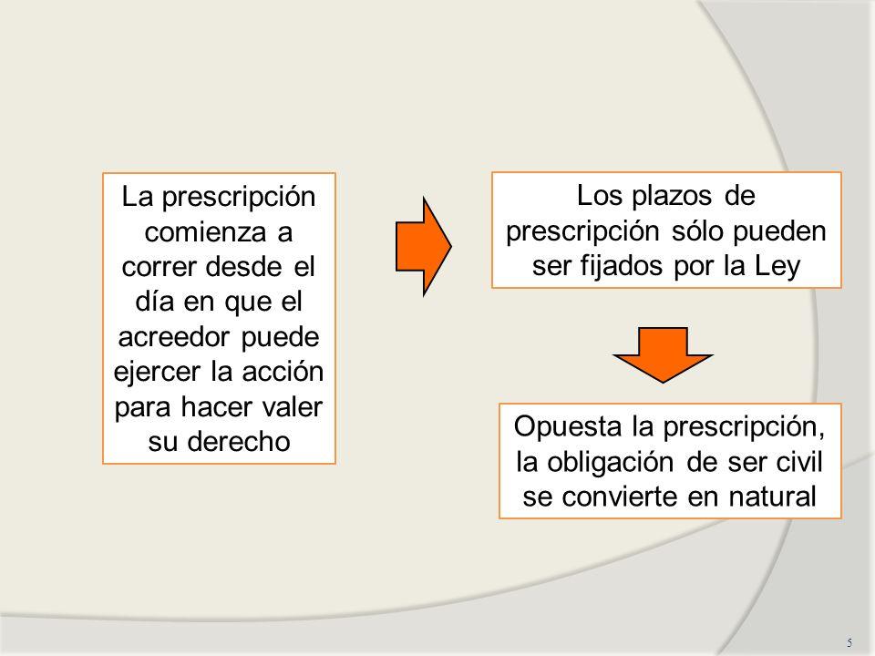 Los plazos de prescripción sólo pueden ser fijados por la Ley
