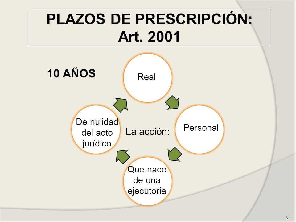 PLAZOS DE PRESCRIPCIÓN: Art. 2001