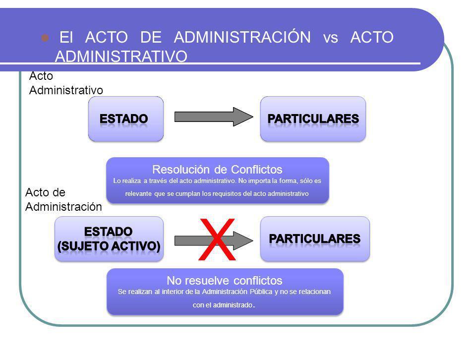 X El ACTO DE ADMINISTRACIÓN vs ACTO ADMINISTRATIVO Acto Administrativo