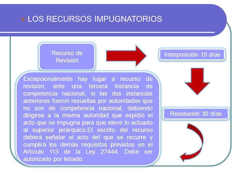 LOS RECURSOS IMPUGNATORIOS