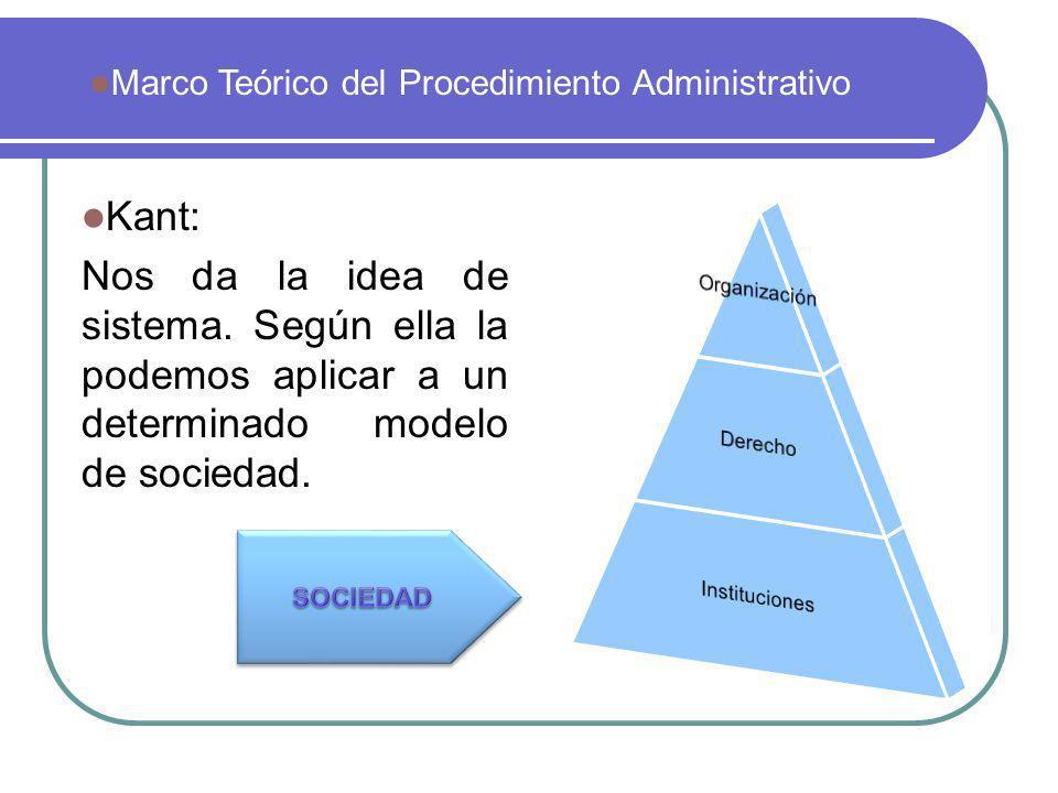 Marco Teórico del Procedimiento Administrativo