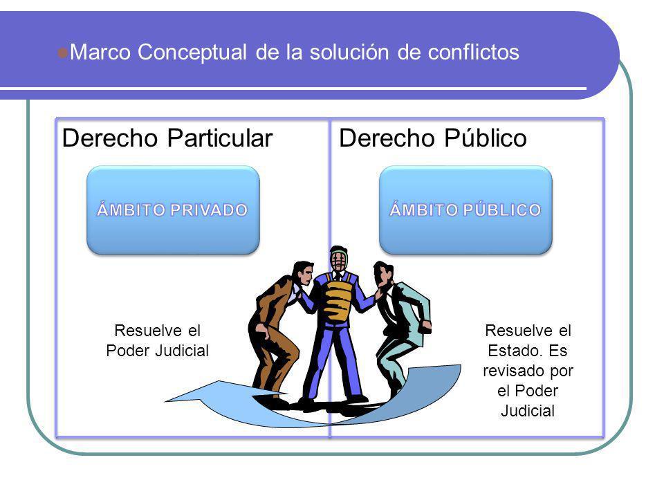 Derecho Particular Derecho Público