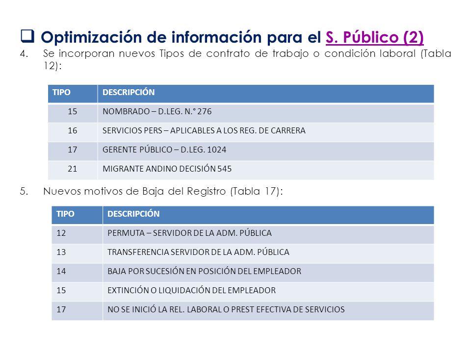 Optimización de información para el S. Público (2)