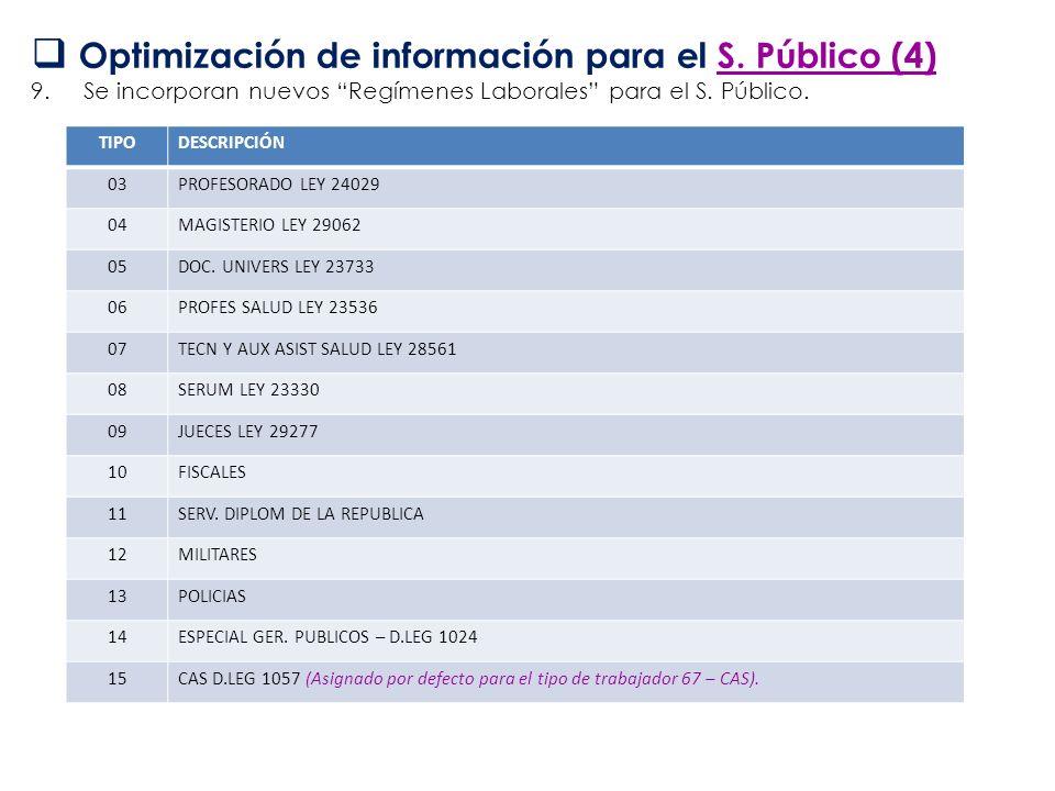 Optimización de información para el S. Público (4)