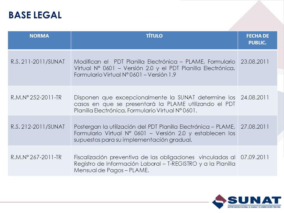 BASE LEGAL NORMA TÍTULO FECHA DE PUBLIC. R.S. 211-2011/SUNAT