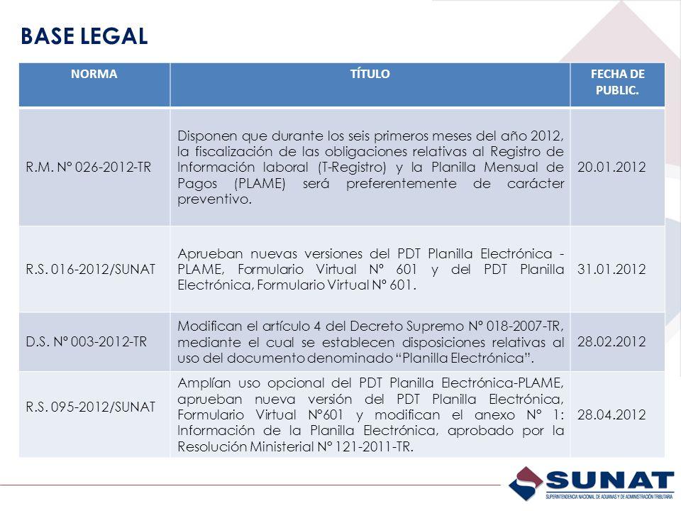 BASE LEGAL NORMA TÍTULO FECHA DE PUBLIC. R.M. N° 026-2012-TR