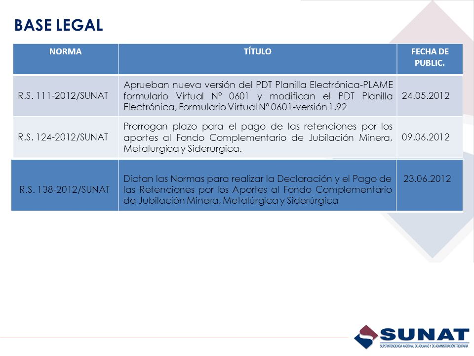 BASE LEGAL NORMA TÍTULO FECHA DE PUBLIC. R.S. 111-2012/SUNAT