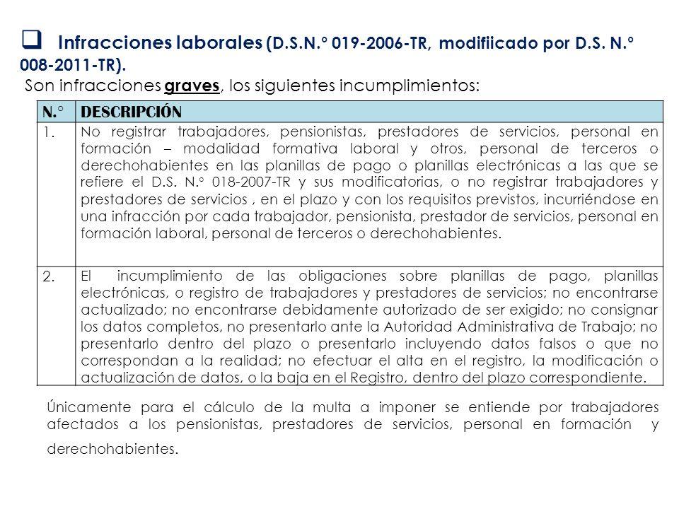 Infracciones laborales (D.S.N.° 019-2006-TR, modifiicado por D.S. N.° 008-2011-TR).